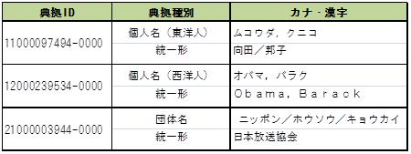 20150911ブログ用2.png